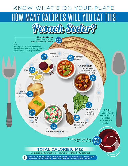 Know_What's_On_Your_Plate_Infographic