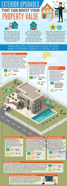Exterior Upgrades That Can Boost Your Property Value Infographic