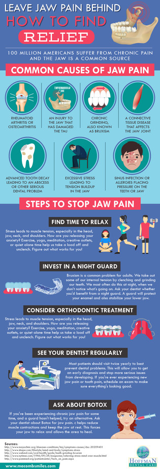 Leave Jaw Pain Behind How to Find Relief