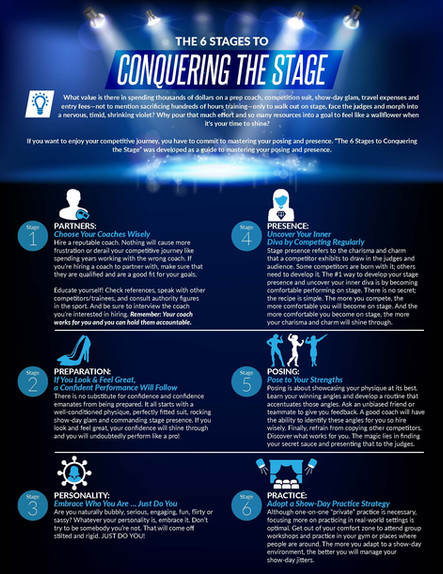 The 6 Stages to Conquering the Stage Brochures