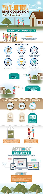 Why_Traditional_Rent_Collection_Isn't_Working_Infographic