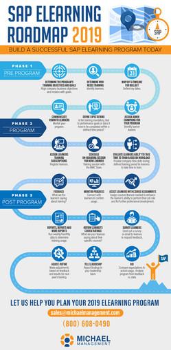 SAP eLearning Roadmap 2019-