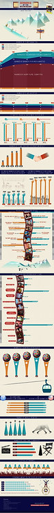 Sundance by The Numbers Infographic