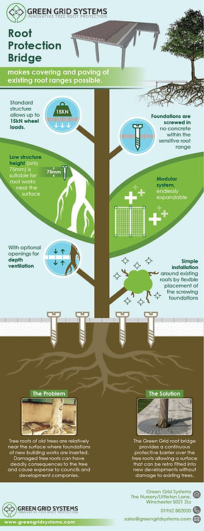 Green Grid System Infographic