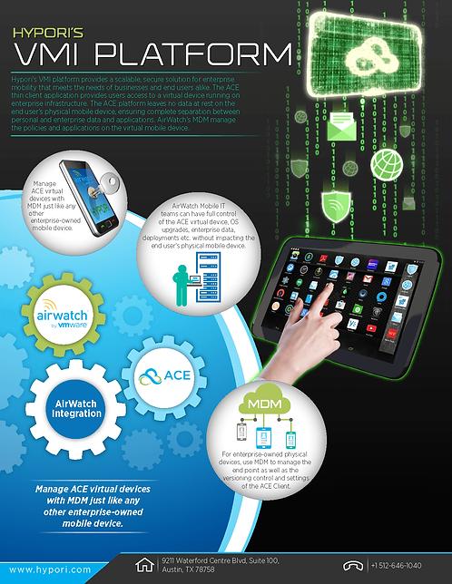 Hypori VMI Platform Infographic