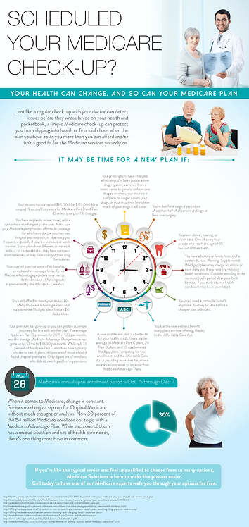 Scheduled Your Medicare Check-Up Infographic