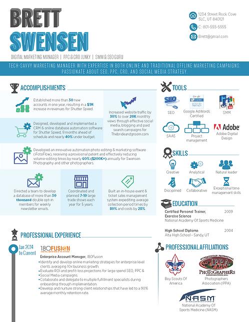 Brett Swensen Infographic