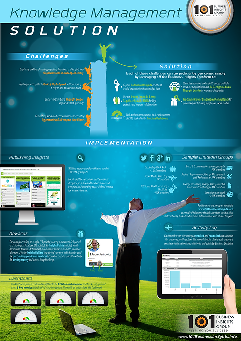 Knowledge Management Solution Student Profile Infographic