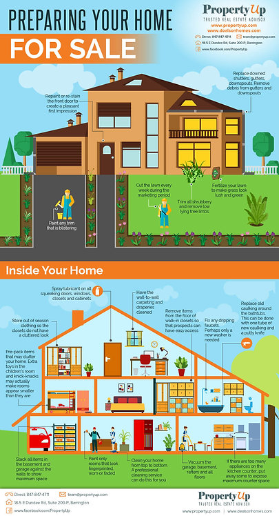 Repairing Your Home for Sale Infographic