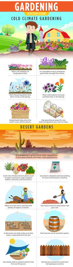 Gardening in Different Regions