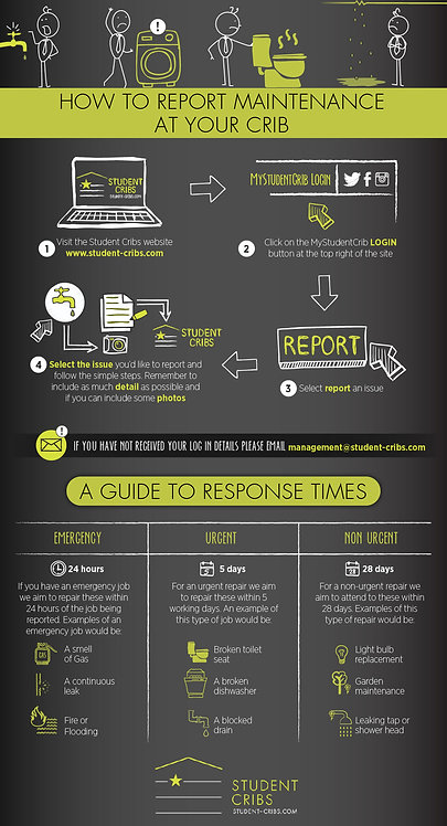 How to Report Maintenance at Your Crib Infographic