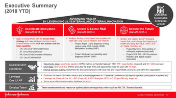 Advancing Health by Leveraging J&J's Internal and External Innovation