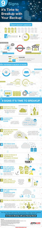 9_Signs_It's_Time_To_Break_Up_With_Your_Backup_Infographic
