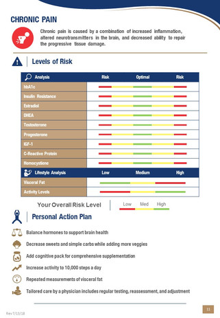 Patient Plan Playbook (11).JPG