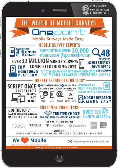The World of Mobile Surveys One point Infographic