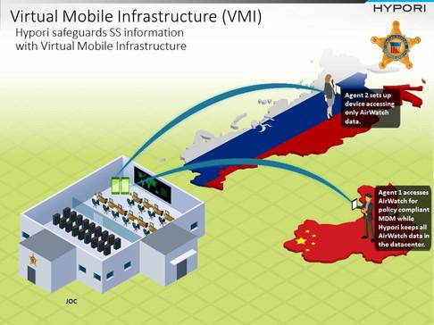 Virtual Mobile Infrastructure (VMI) Brochure