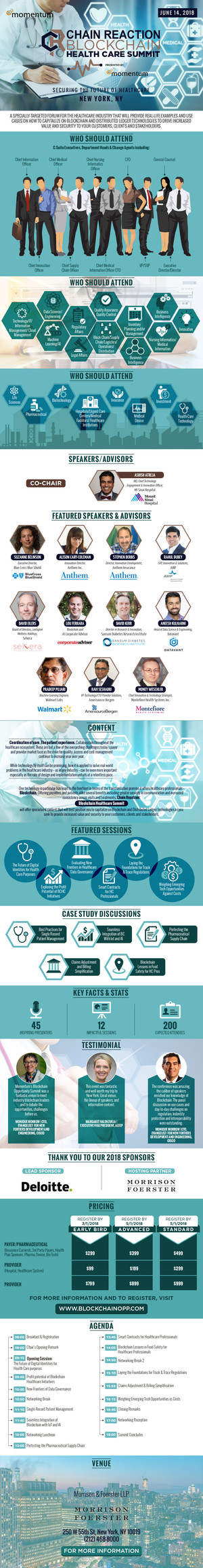 Chain Reaction Block Chain Health Care Summit