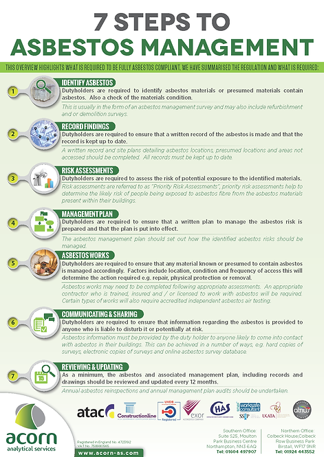 7 Steps to Asbestos Management Infographic
