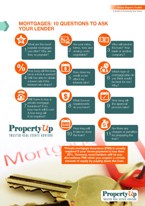The Property Up Trusted Real Estate Advisor
