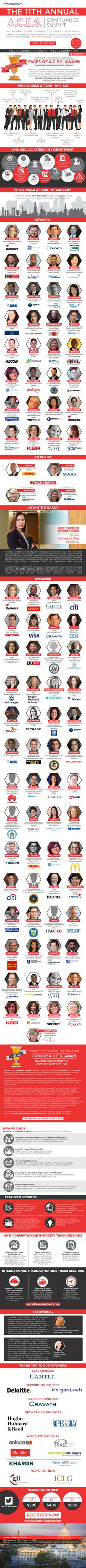 The 11th Annual A.C.E.S Compliance Summit