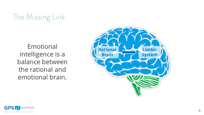 Emotional Intelligence  (6).JPG