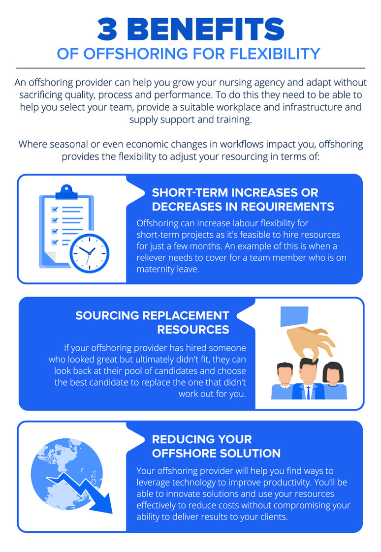 3 Benefits of Offshoring for Flexibity