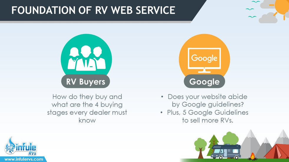 Helping RV Dealers Sell More RVs (3).JPG