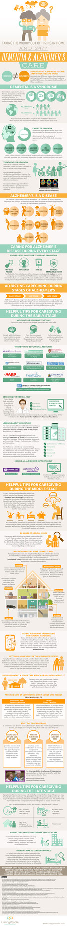Taking The Worry Out of Hiring in Home and 247 Dementia & Alzheimer's Care