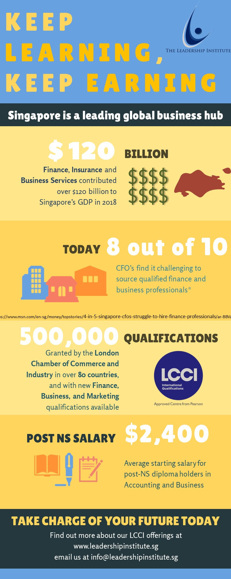 Infographic about LCCI