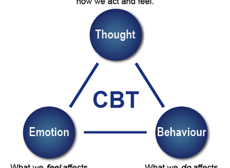 My Doctor Recommended CBT - What Is It??