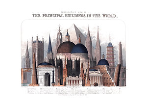 Principal buildings in the world, 1850