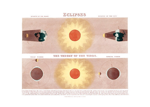 Eclipses, 1851
