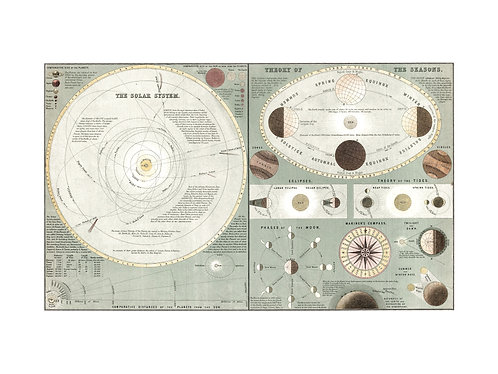 Chart of the Solar System, 1873