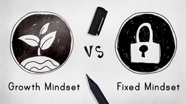 Fixed vs Growth Mindset