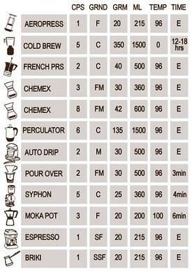 Brew Time Speciality Coffee