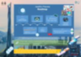 AEP ® Roadmap