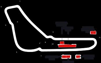 Autodromo Nazionale Monza 2019