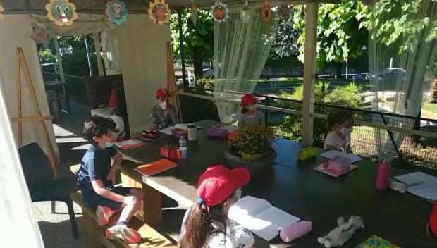 Lezioni di Inglese al Camp estivo