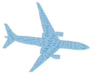 word art from this blog post about skydiving and parachutes in the shape of an airplane