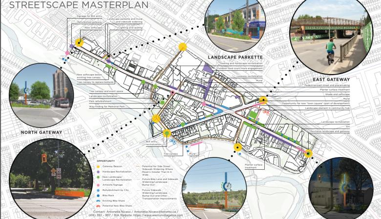 Weston Village BIA Masterplan