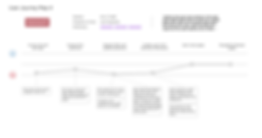 Usability Journey Map Copy 3.png