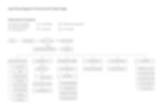 User Flow Diagram of Current StartNYU.pn