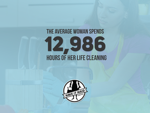 Have it Maid - Average woman spends 1200