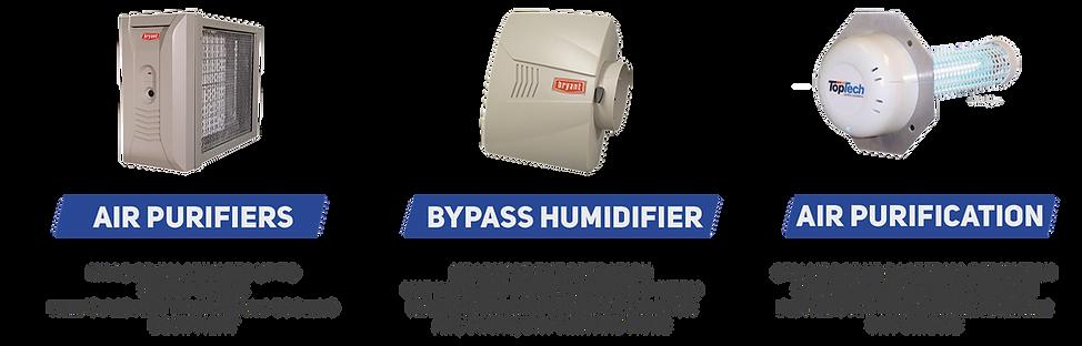 Air Purifier Bypass Humidifier Air Purification from Comfort Pro Kansas