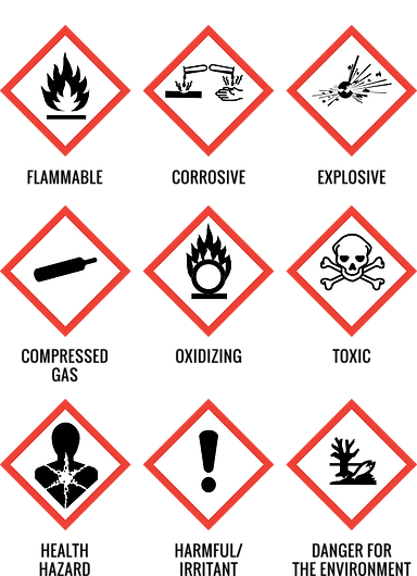 Dangerous Goods labels