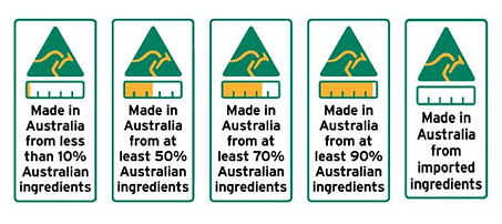 Country of origin labels, made in australia labels, AMCL Labels