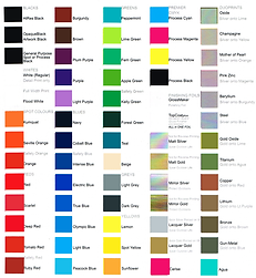 Coloured thermal ribbons australia, colour chart for thermal ribbons, thermal printer ribbon colours, coloured zebra ribbons, coloured toshiba TEC ribbons, coloured ribbons for QLS printers