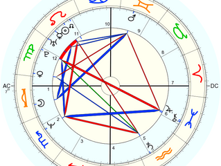 Jamaica Independence Astrological Chart