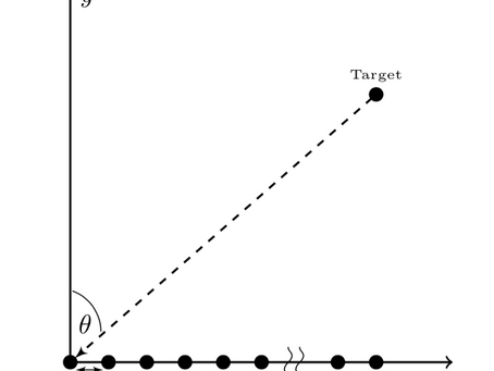 On The Sensitivity of direction of arrival (DOA) Estimation to Baseline Inaccuracies