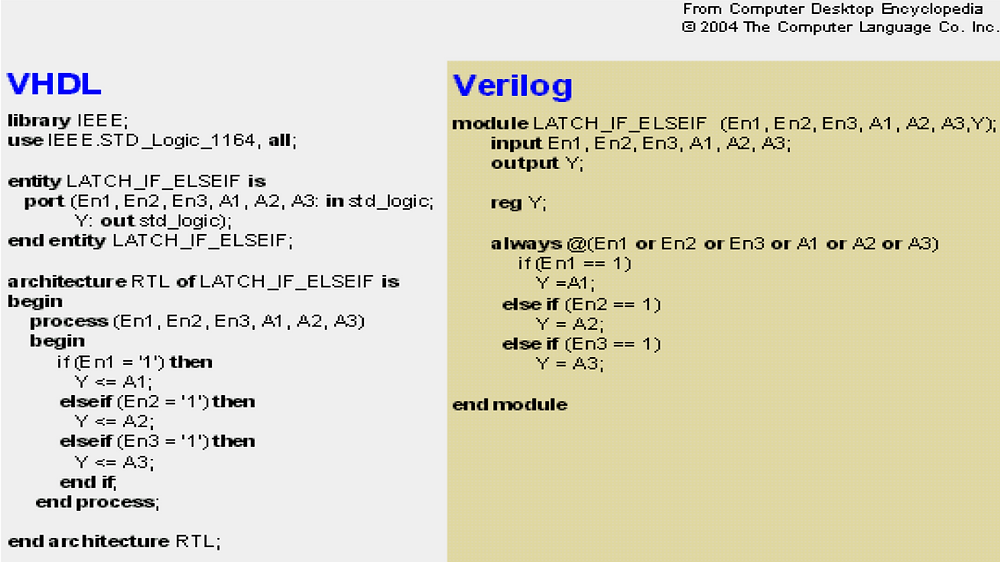 Verilog and VHDL example for a latch with else if statements